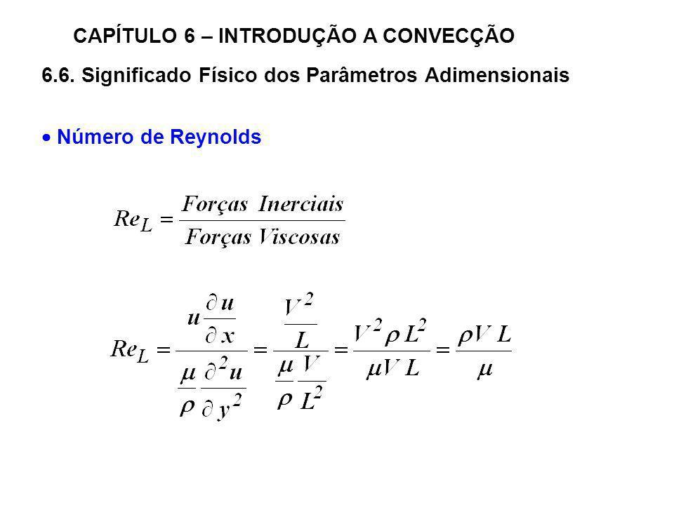 6.6. Significado Físico dos Parâmetros Adimensionais CAPÍTULO 6 – INTRODUÇÃO A CONVECÇÃO Número de Reynolds