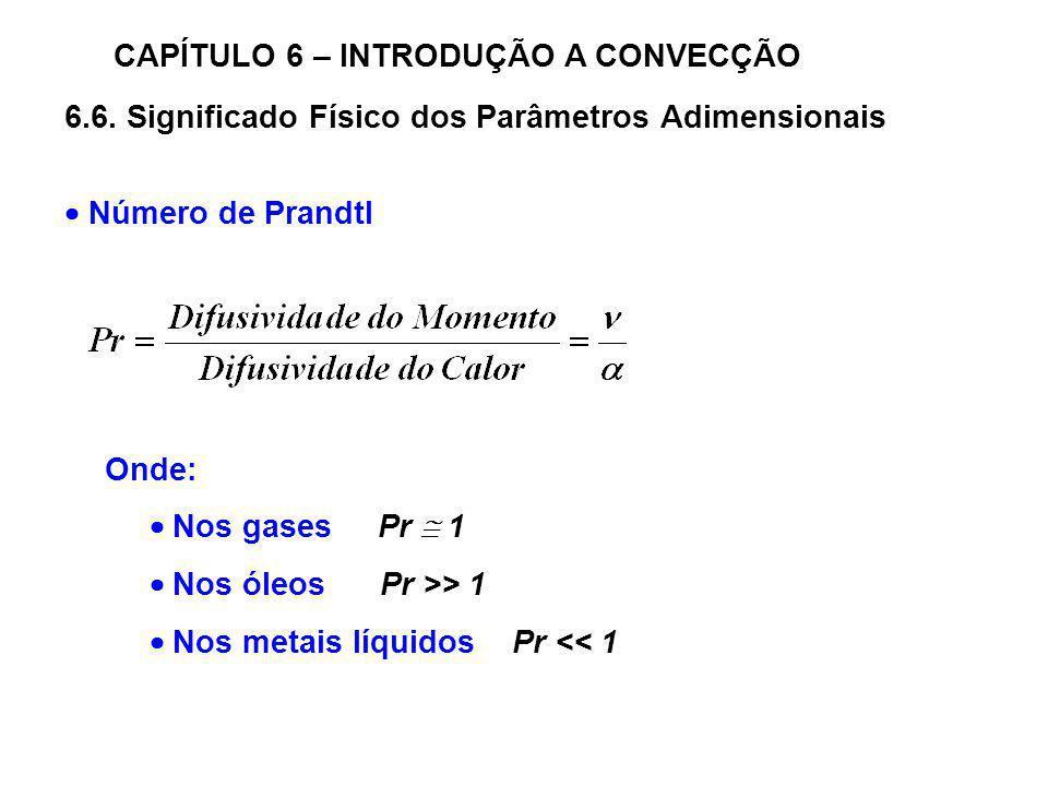 6.6. Significado Físico dos Parâmetros Adimensionais CAPÍTULO 6 – INTRODUÇÃO A CONVECÇÃO Número de Prandtl Onde: Nos gases Pr 1 Nos óleos Pr >> 1 Nos