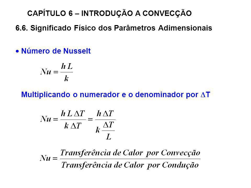 6.6. Significado Físico dos Parâmetros Adimensionais CAPÍTULO 6 – INTRODUÇÃO A CONVECÇÃO Número de Nusselt Multiplicando o numerador e o denominador p