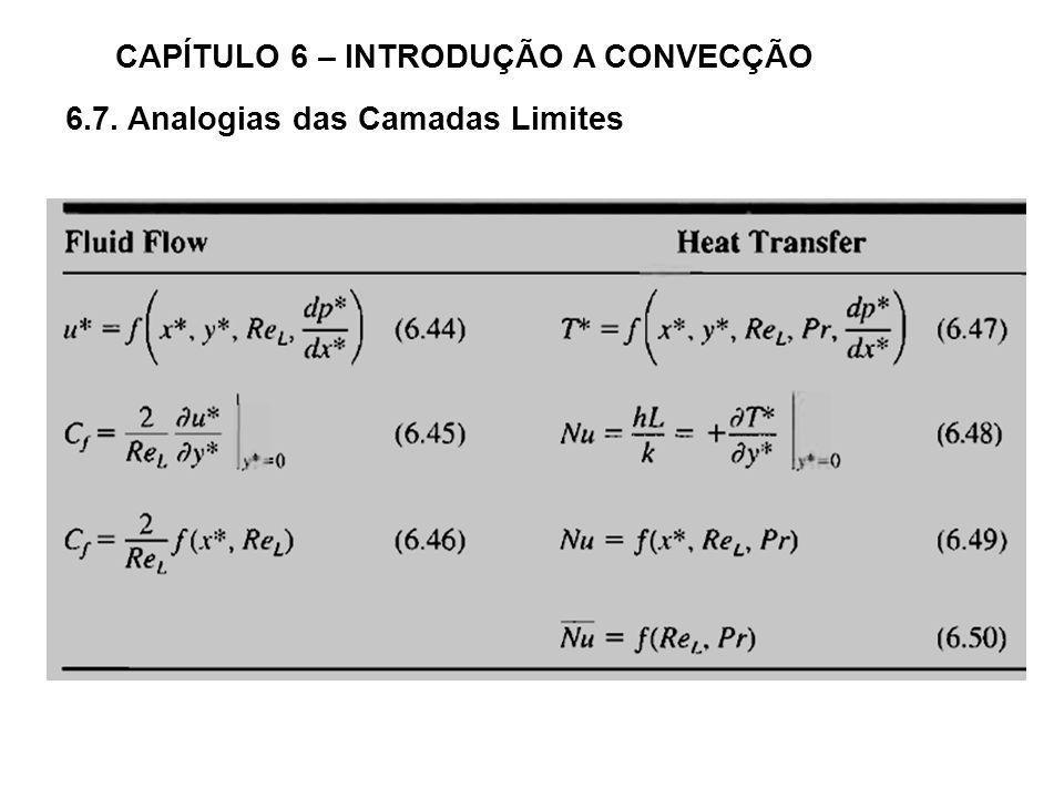 6.7. Analogias das Camadas Limites CAPÍTULO 6 – INTRODUÇÃO A CONVECÇÃO