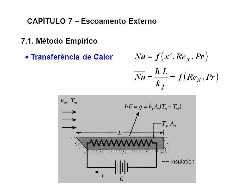 7.1. Método Empírico CAPÍTULO 7 – Escoamento Externo Transferência de Calor
