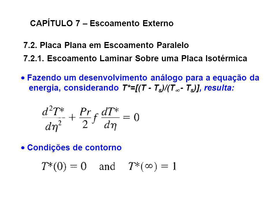 7.2. Placa Plana em Escoamento Paralelo CAPÍTULO 7 – Escoamento Externo 7.2.1. Escoamento Laminar Sobre uma Placa Isotérmica Fazendo um desenvolviment