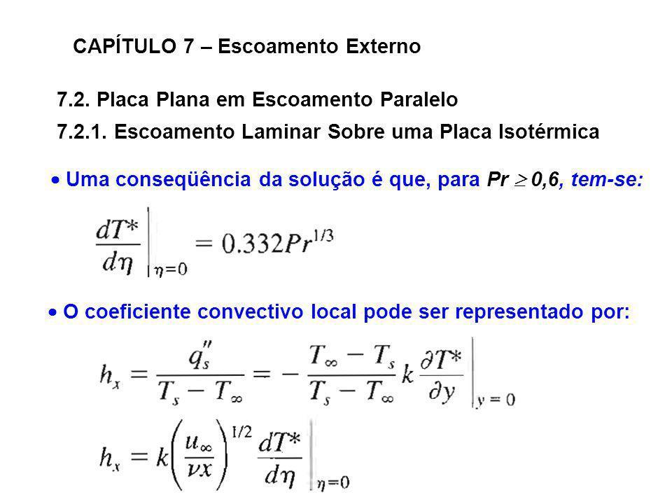 7.2. Placa Plana em Escoamento Paralelo CAPÍTULO 7 – Escoamento Externo 7.2.1. Escoamento Laminar Sobre uma Placa Isotérmica Uma conseqüência da soluç