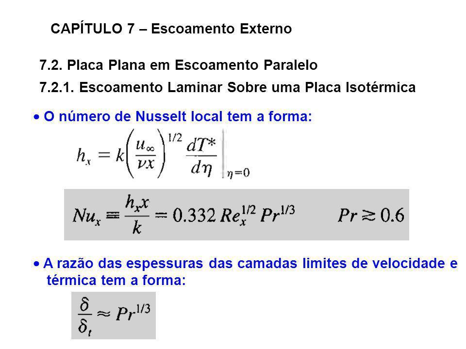 7.2. Placa Plana em Escoamento Paralelo CAPÍTULO 7 – Escoamento Externo 7.2.1. Escoamento Laminar Sobre uma Placa Isotérmica O número de Nusselt local