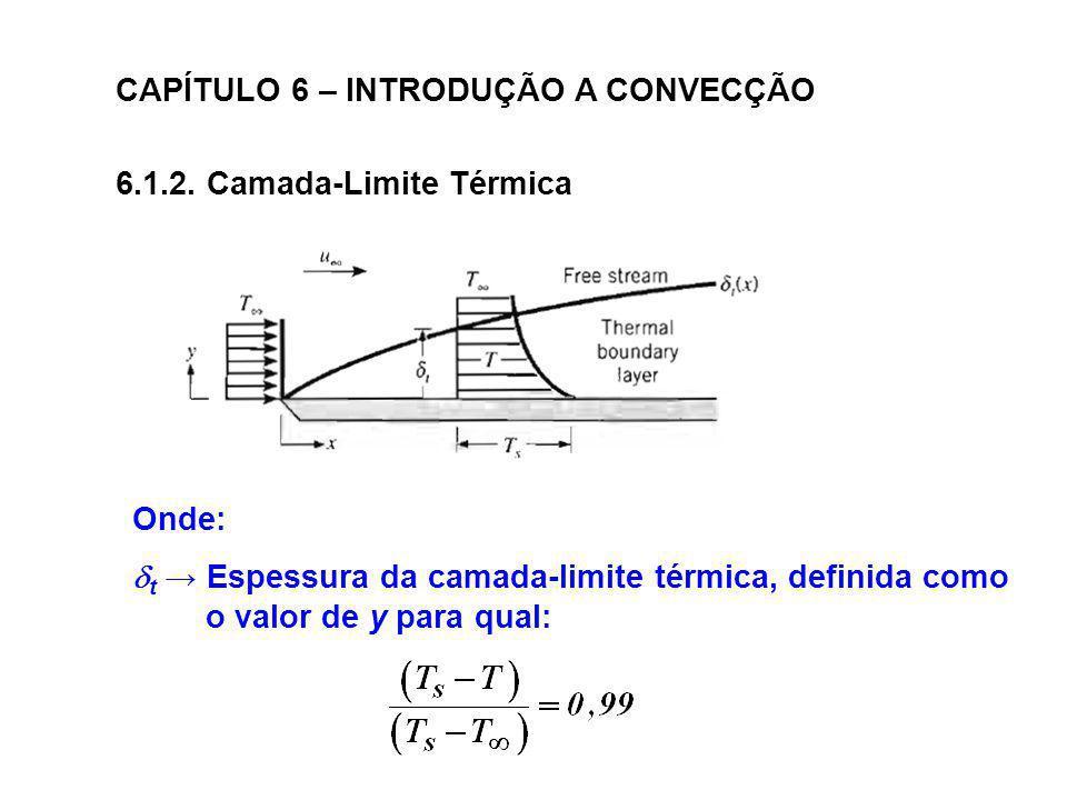 CAPÍTULO 6 – INTRODUÇÃO A CONVECÇÃO 6.1.2. Camada-Limite Térmica Onde: t Espessura da camada-limite térmica, definida como o valor de y para qual: