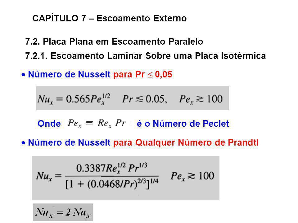 7.2. Placa Plana em Escoamento Paralelo CAPÍTULO 7 – Escoamento Externo 7.2.1. Escoamento Laminar Sobre uma Placa Isotérmica Número de Nusselt para Pr