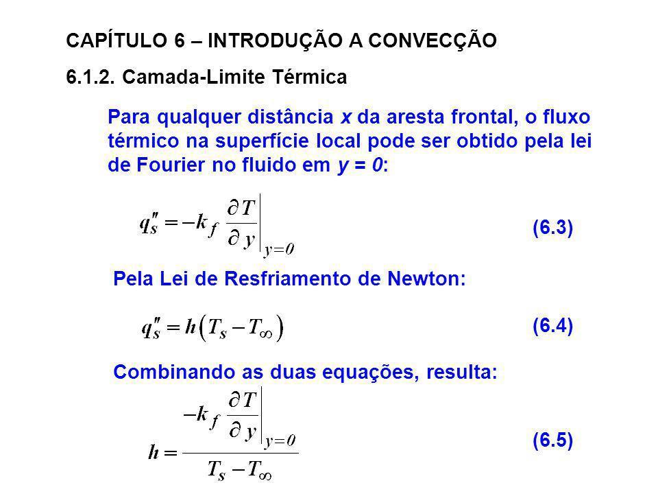 CAPÍTULO 6 – INTRODUÇÃO A CONVECÇÃO 6.1.2. Camada-Limite Térmica Para qualquer distância x da aresta frontal, o fluxo térmico na superfície local pode
