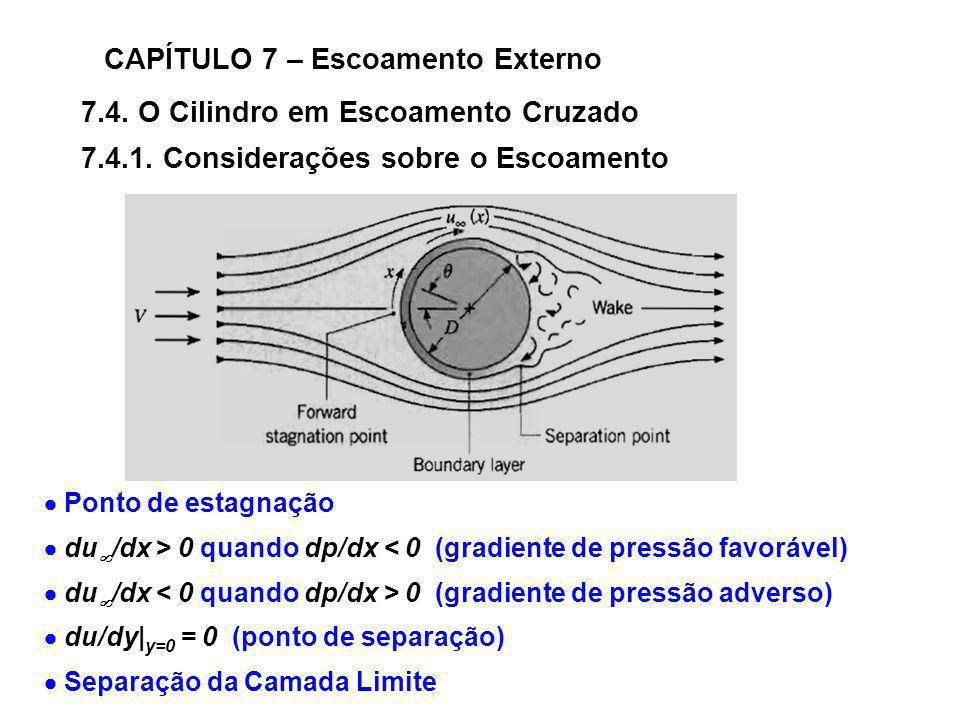 7.4. O Cilindro em Escoamento Cruzado CAPÍTULO 7 – Escoamento Externo 7.4.1. Considerações sobre o Escoamento Ponto de estagnação du /dx > 0 quando dp