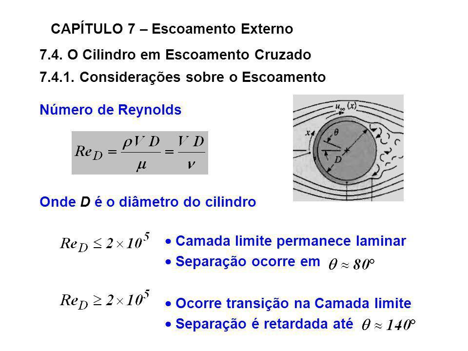 7.4. O Cilindro em Escoamento Cruzado CAPÍTULO 7 – Escoamento Externo 7.4.1. Considerações sobre o Escoamento Número de Reynolds Onde D é o diâmetro d