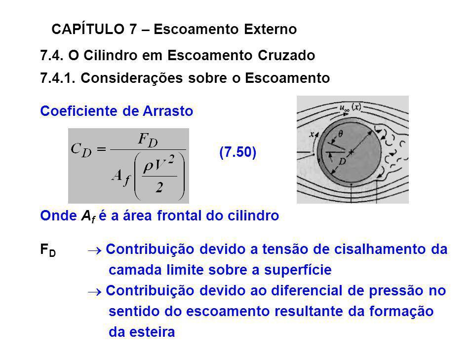 7.4. O Cilindro em Escoamento Cruzado CAPÍTULO 7 – Escoamento Externo 7.4.1. Considerações sobre o Escoamento Coeficiente de Arrasto Onde A f é a área