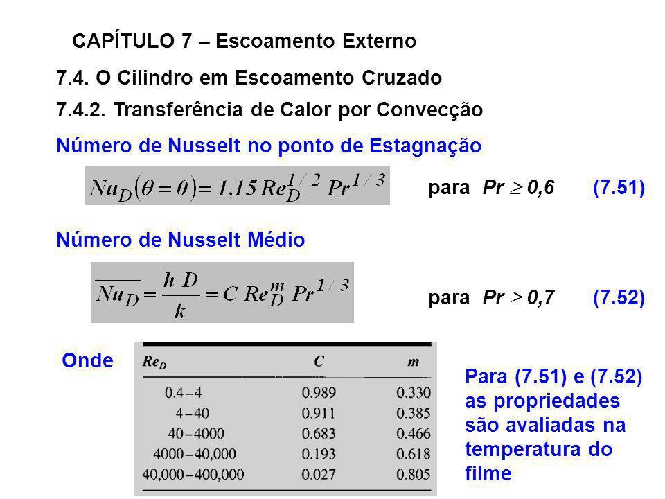 7.4. O Cilindro em Escoamento Cruzado CAPÍTULO 7 – Escoamento Externo 7.4.2. Transferência de Calor por Convecção Número de Nusselt no ponto de Estagn