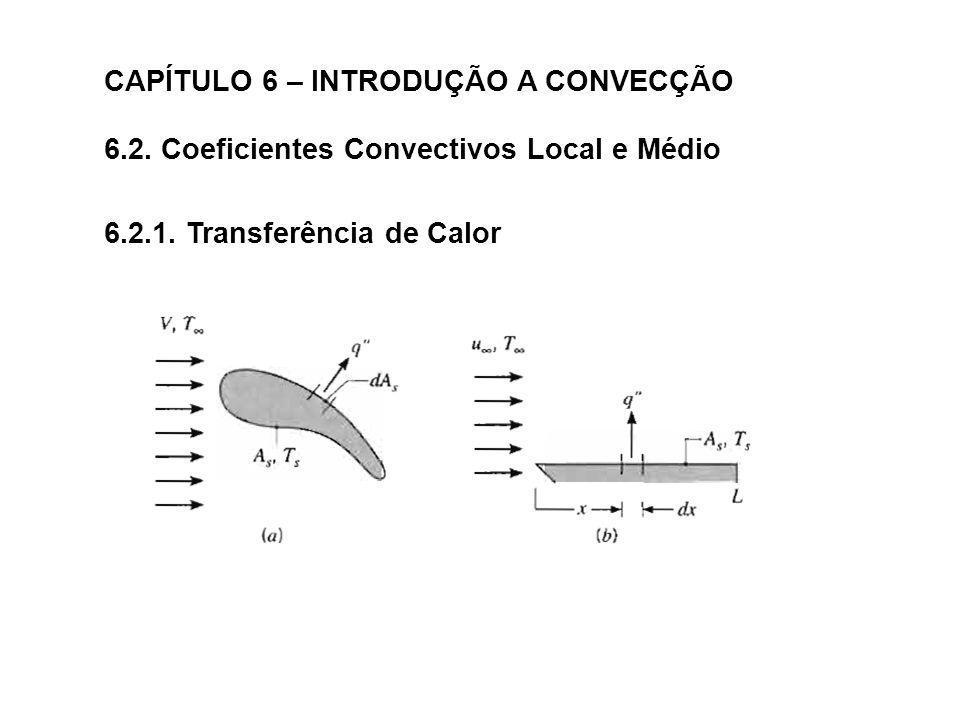 CAPÍTULO 6 – INTRODUÇÃO A CONVECÇÃO 6.2.1. Transferência de Calor 6.2. Coeficientes Convectivos Local e Médio