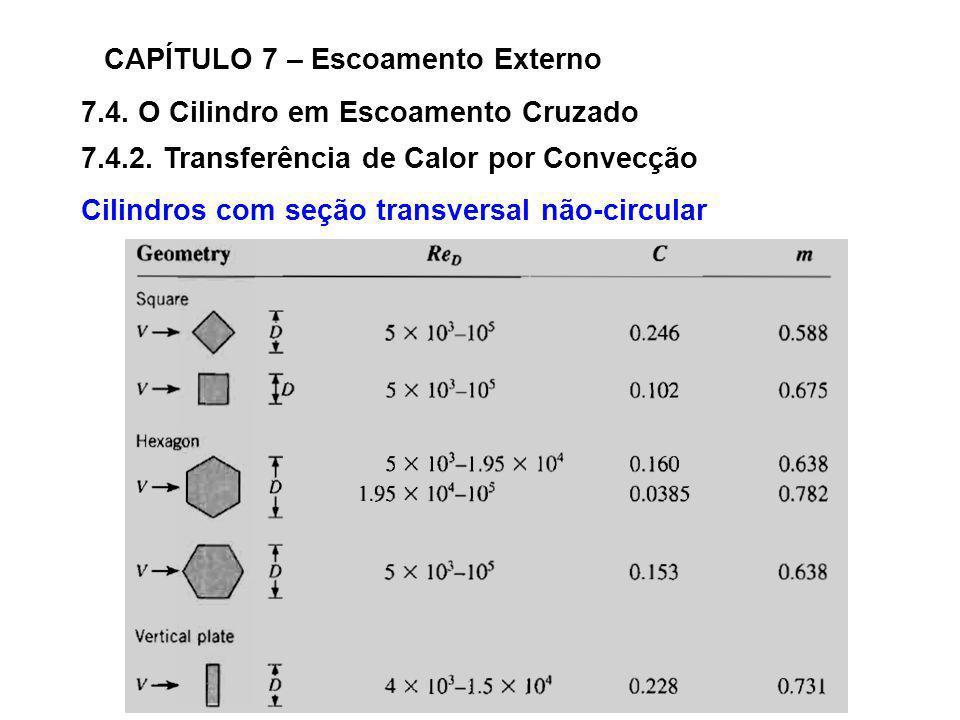 7.4. O Cilindro em Escoamento Cruzado CAPÍTULO 7 – Escoamento Externo 7.4.2. Transferência de Calor por Convecção Cilindros com seção transversal não-