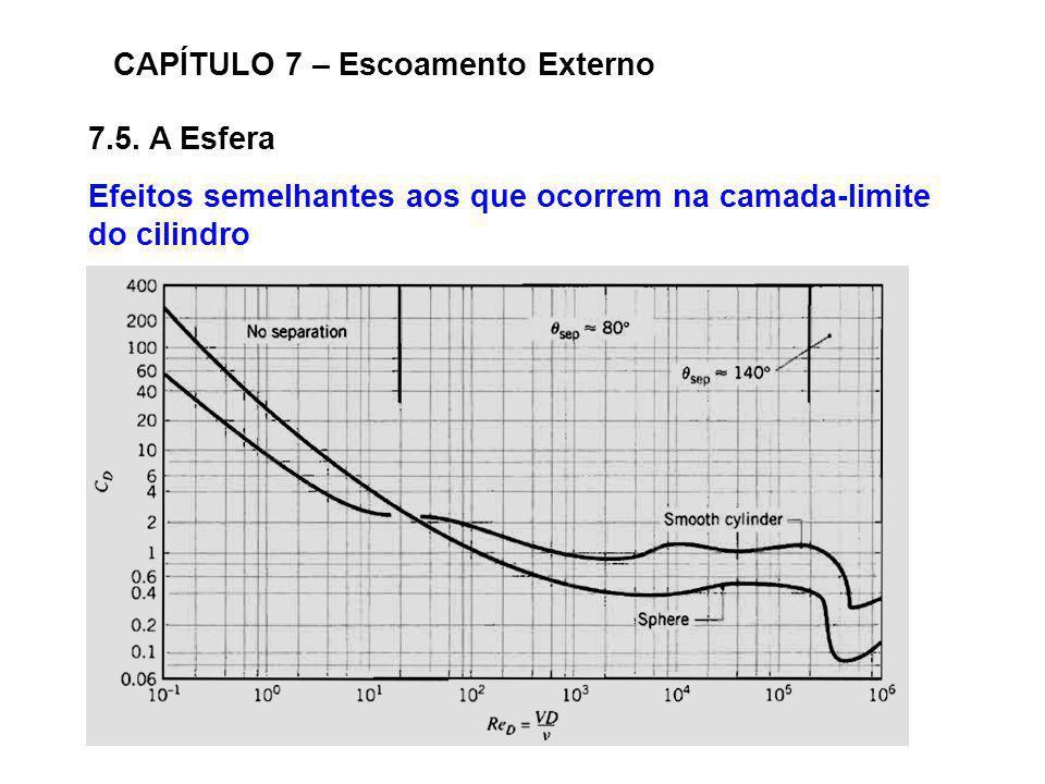 7.5. A Esfera CAPÍTULO 7 – Escoamento Externo Efeitos semelhantes aos que ocorrem na camada-limite do cilindro