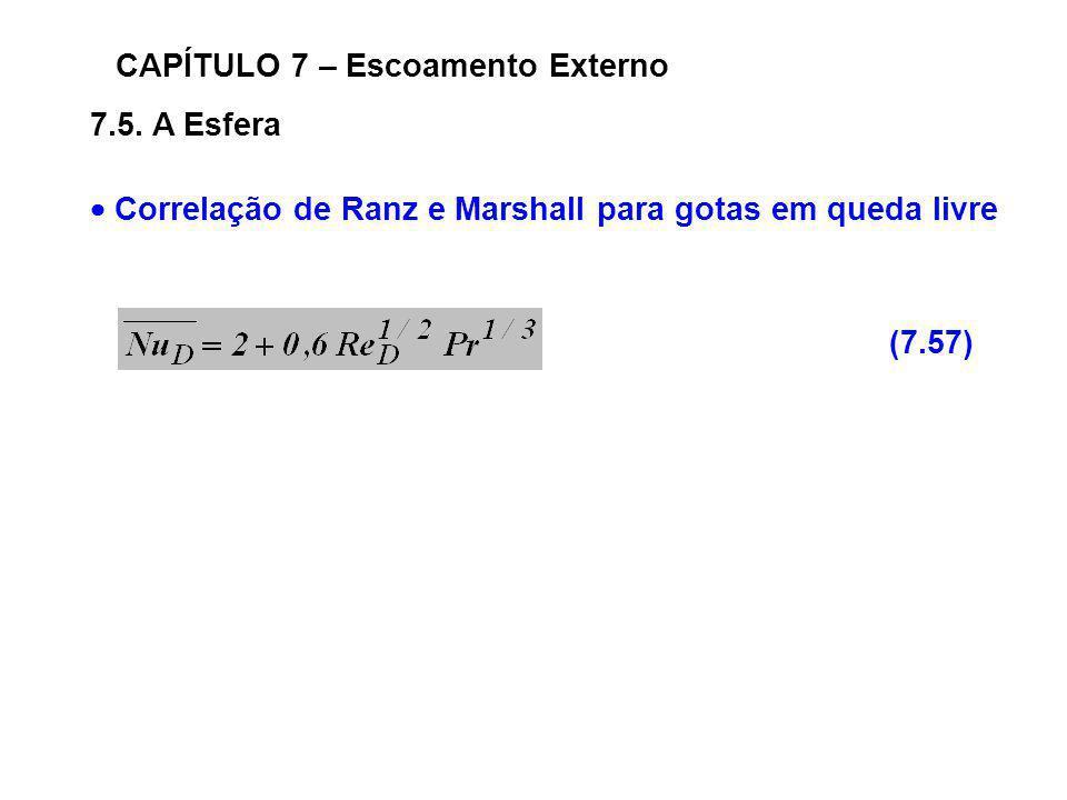 7.5. A Esfera CAPÍTULO 7 – Escoamento Externo Correlação de Ranz e Marshall para gotas em queda livre (7.57)