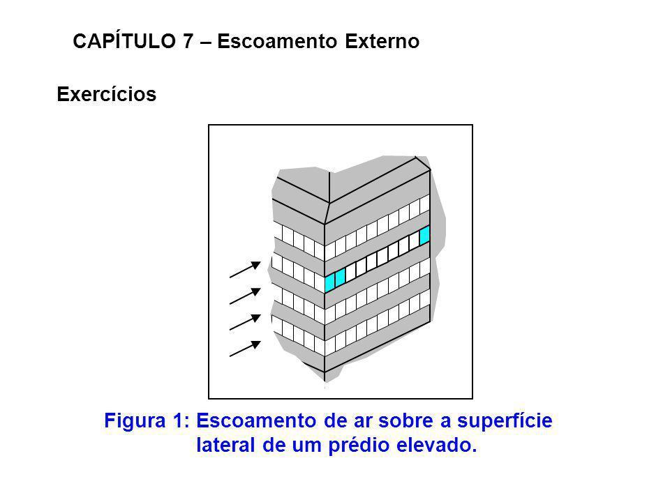 Exercícios CAPÍTULO 7 – Escoamento Externo Figura 1: Escoamento de ar sobre a superfície lateral de um prédio elevado.