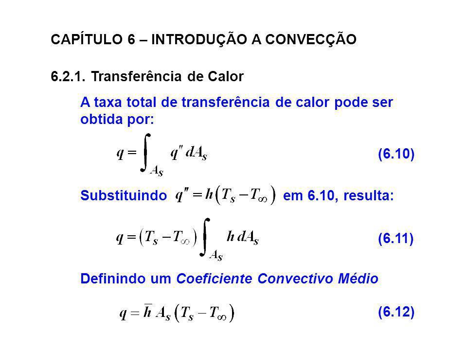CAPÍTULO 6 – INTRODUÇÃO A CONVECÇÃO 6.2.1. Transferência de Calor A taxa total de transferência de calor pode ser obtida por: Substituindo em 6.10, re