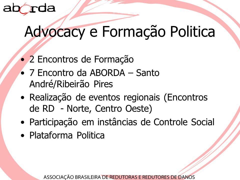Advocacy e Formação Politica 2 Encontros de Formação 7 Encontro da ABORDA – Santo André/Ribeirão Pires Realização de eventos regionais (Encontros de R