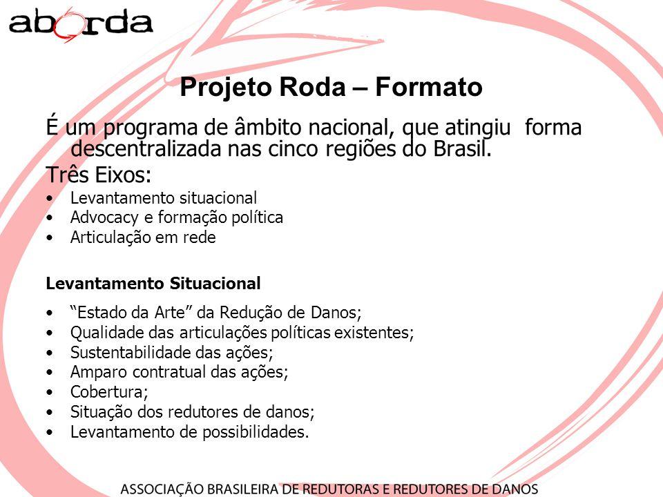 Projeto Roda – Formato É um programa de âmbito nacional, que atingiu forma descentralizada nas cinco regiões do Brasil. Três Eixos: Levantamento situa