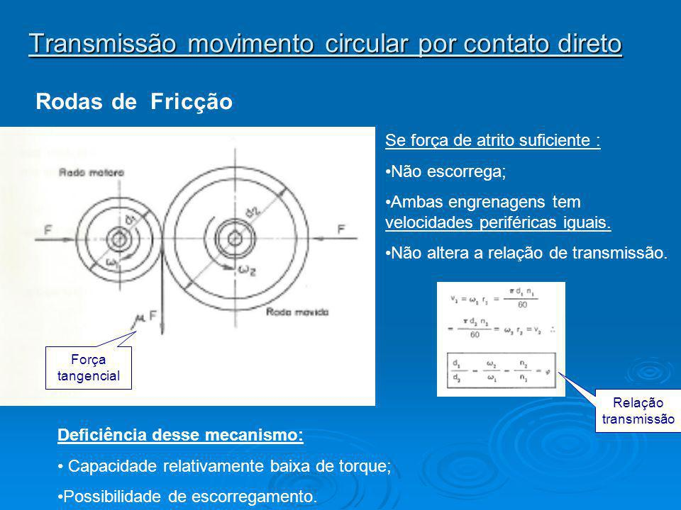 Transmissão movimento circular por contato direto Rodas de Fricção Força tangencial Relação transmissão Se força de atrito suficiente : Não escorrega; Ambas engrenagens tem velocidades periféricas iguais.