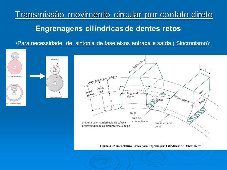Transmissão movimento circular por contato direto Para necessidade de sintonia de fase eixos entrada e saída ( Sincronismo): Engrenagens cilíndricas de dentes retos