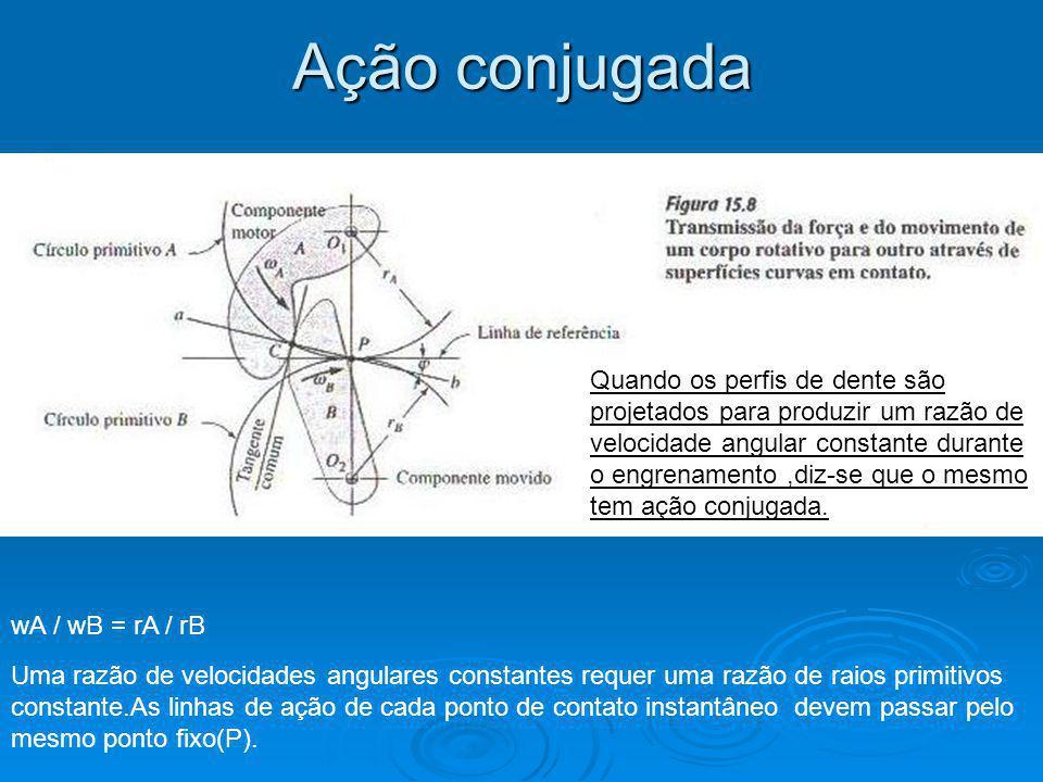 Ação conjugada wA / wB = rA / rB Uma razão de velocidades angulares constantes requer uma razão de raios primitivos constante.As linhas de ação de cada ponto de contato instantâneo devem passar pelo mesmo ponto fixo(P).
