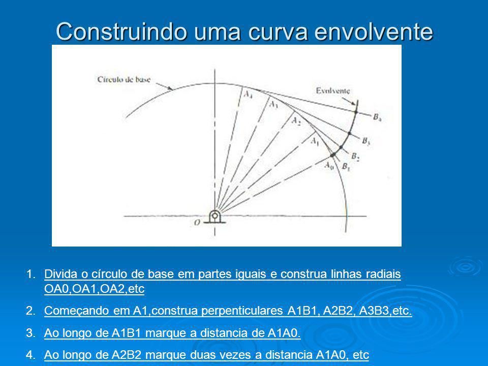 Construindo uma curva envolvente 1.Divida o círculo de base em partes iguais e construa linhas radiais OA0,OA1,OA2,etc 2.Começando em A1,construa perpenticulares A1B1, A2B2, A3B3,etc.