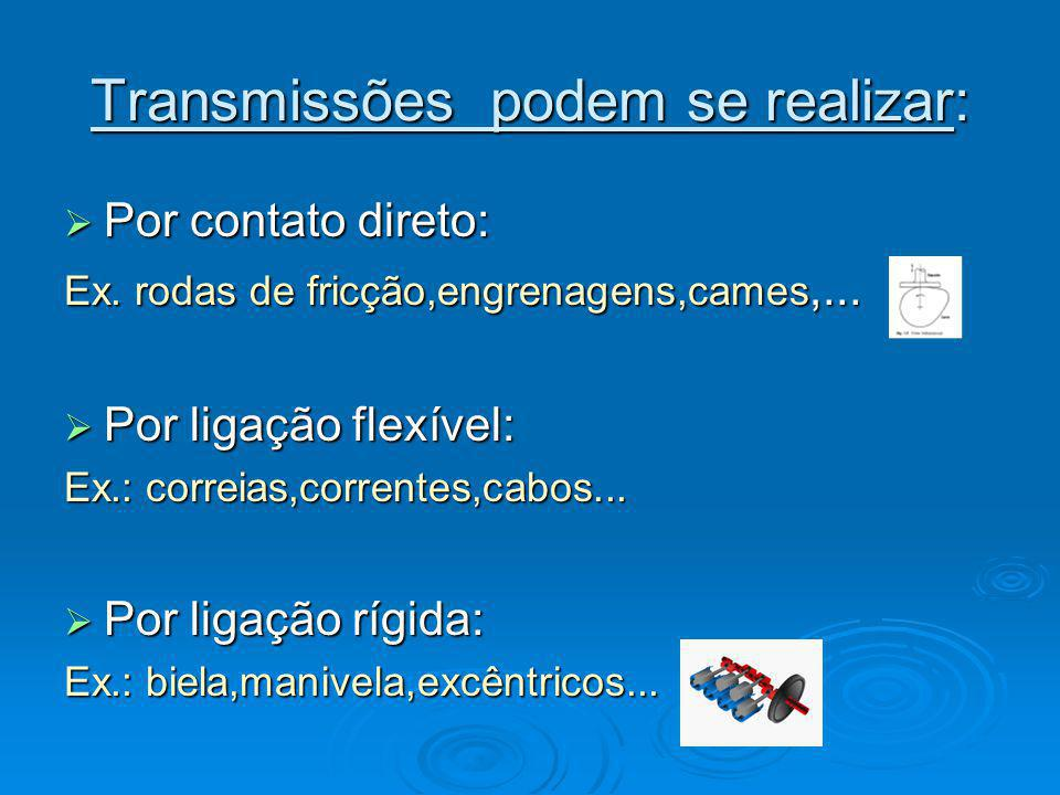 Transmissões podem se realizar: Por contato direto: Por contato direto: Ex.