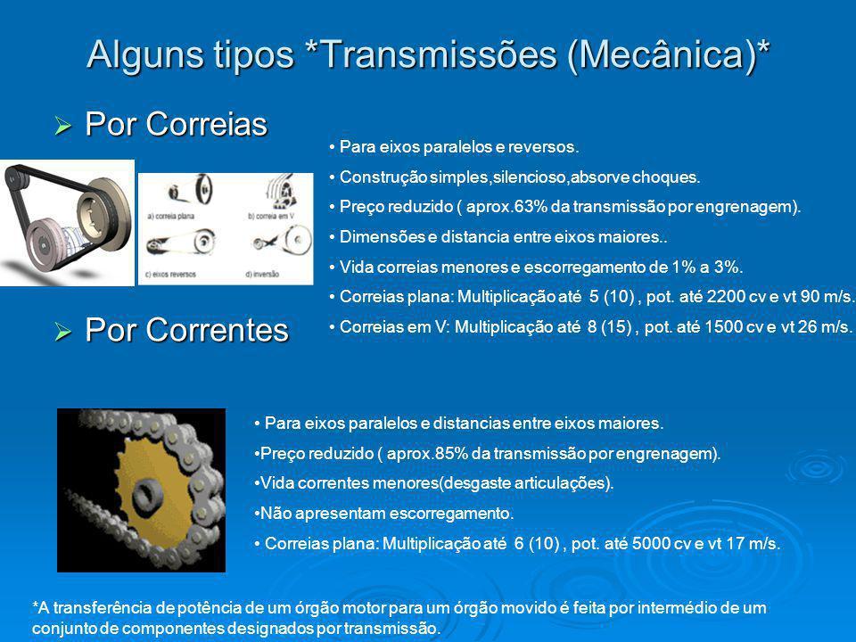 Por Correias Por Correias Por Correntes Por Correntes *A transferência de potência de um órgão motor para um órgão movido é feita por intermédio de um conjunto de componentes designados por transmissão.