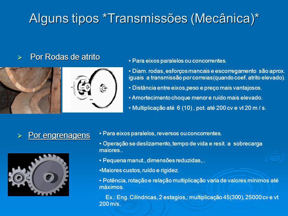 Por Rodas de atrito Por Rodas de atrito Por engrenagens Por engrenagens Alguns tipos *Transmissões (Mecânica)* Para eixos paralelos ou concorrentes.