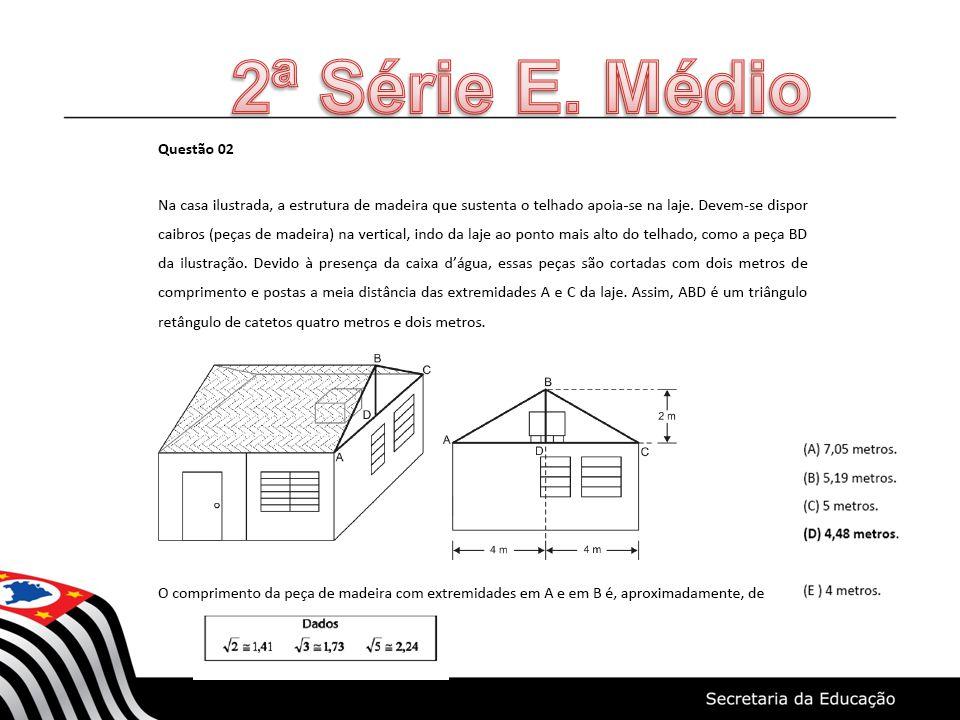 Ex: Competência: Resolver problemas Habilidades: 1.Saber ler 2.Saber calcular 3.Saber interpretar dados 4.Tomar decisões 5.Registrar por escrito