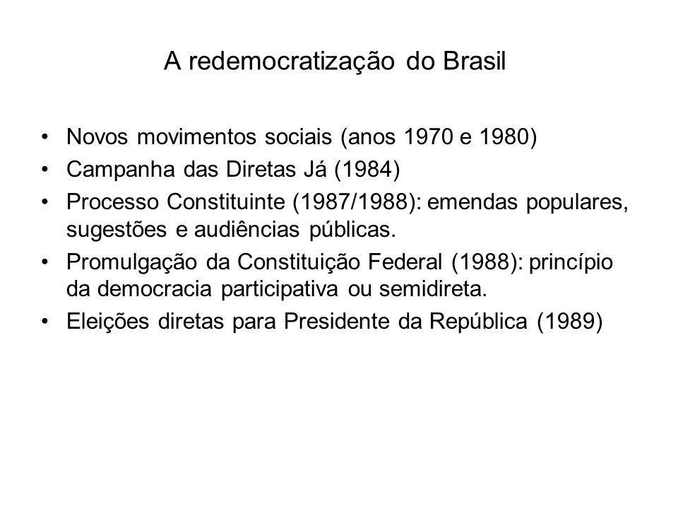 A participação na Constituição Art.1°, parágrafo único.