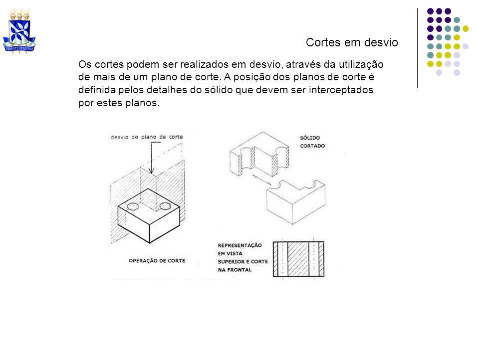 Os cortes podem ser realizados em desvio, através da utilização de mais de um plano de corte.