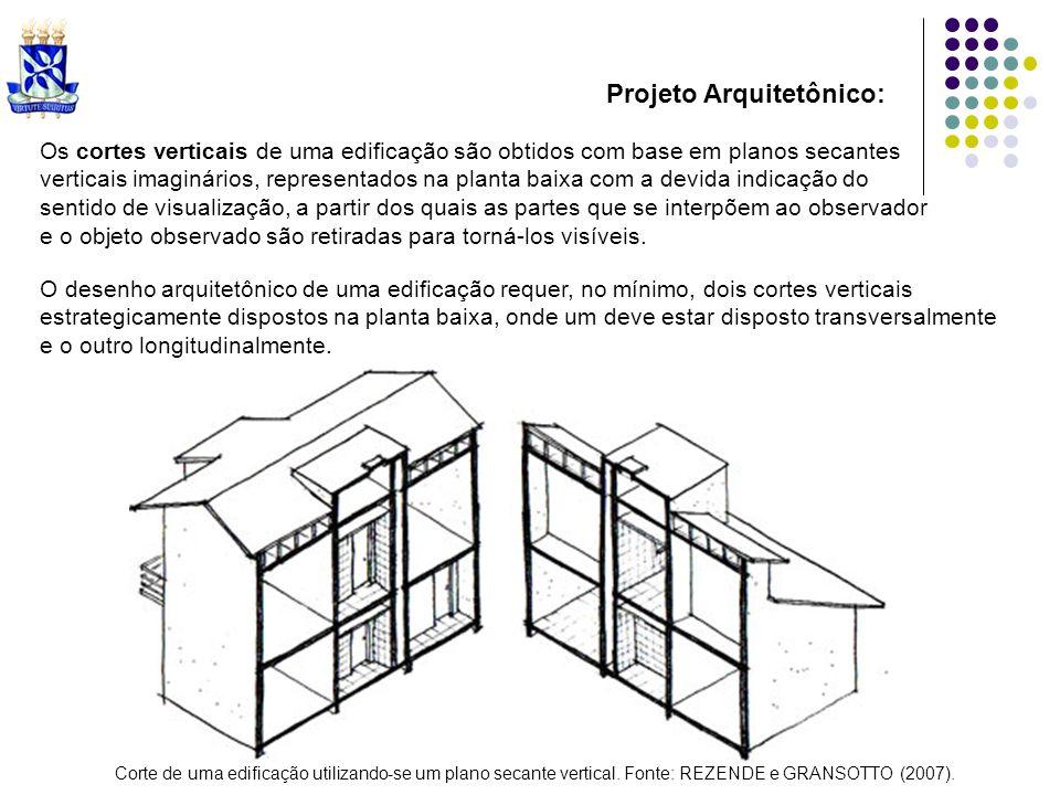 Os cortes verticais de uma edificação são obtidos com base em planos secantes verticais imaginários, representados na planta baixa com a devida indicação do sentido de visualização, a partir dos quais as partes que se interpõem ao observador e o objeto observado são retiradas para torná-los visíveis.