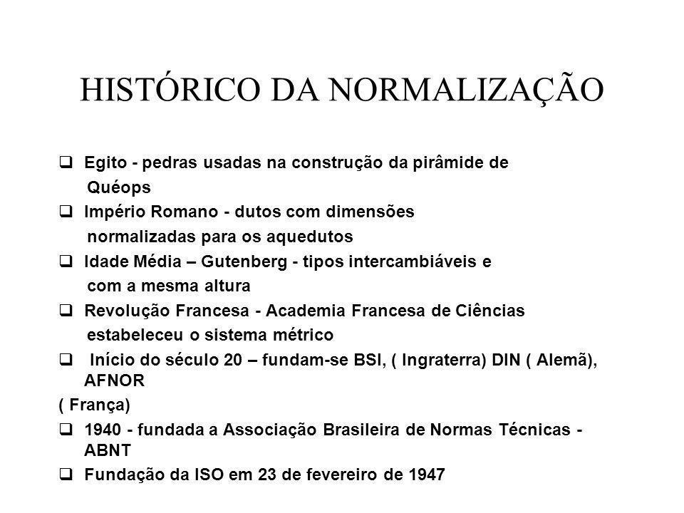 Normalização no Brasil: ABNT, fundada em 1940 Normalização no Brasil: ABNT, fundada