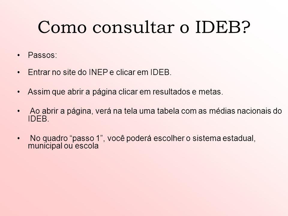 Como consultar o IDEB? Passos: Entrar no site do INEP e clicar em IDEB. Assim que abrir a página clicar em resultados e metas. Ao abrir a página, verá