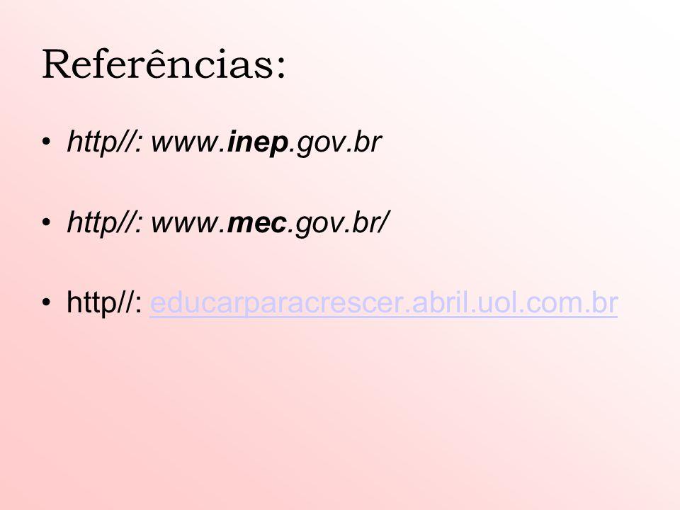 Referências: http//: www.inep.gov.br http//: www.mec.gov.br/ http//: educarparacrescer.abril.uol.com.breducarparacrescer.abril.uol.com.br