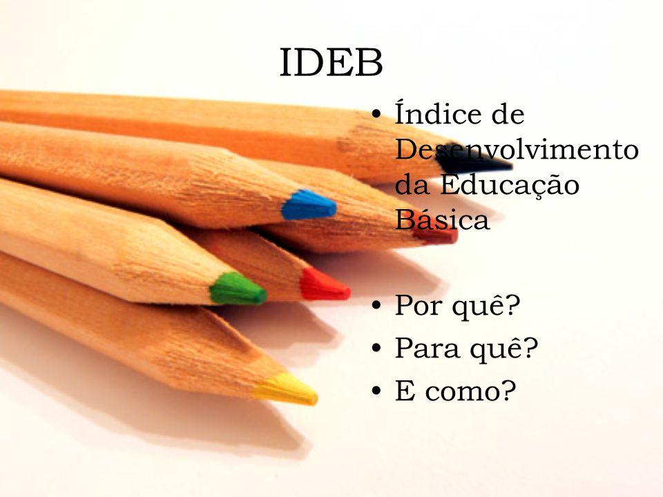 IDEB Índice de Desenvolvimento da Educação Básica Por quê? Para quê? E como?