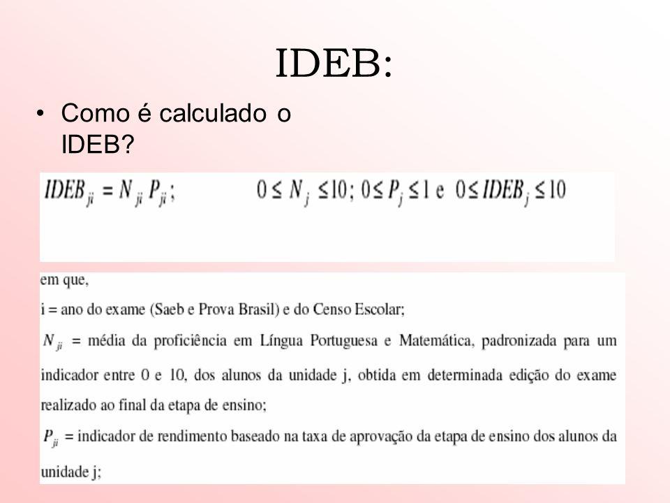 IDEB: Prova Brasil e Saeb: O que é Prova Brasil.E o que é Saeb.