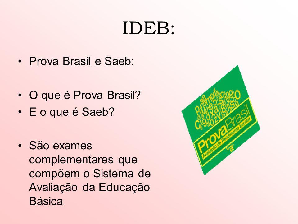 IDEB: Prova Brasil e Saeb: O que é Prova Brasil? E o que é Saeb? São exames complementares que compõem o Sistema de Avaliação da Educação Básica