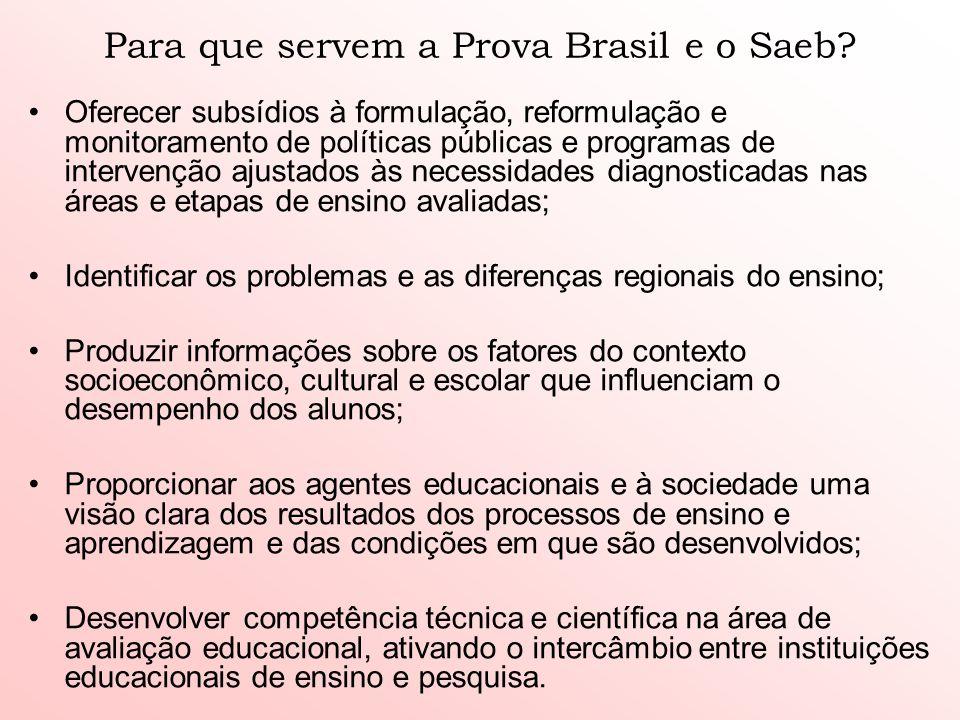 Para que servem a Prova Brasil e o Saeb? Oferecer subsídios à formulação, reformulação e monitoramento de políticas públicas e programas de intervençã