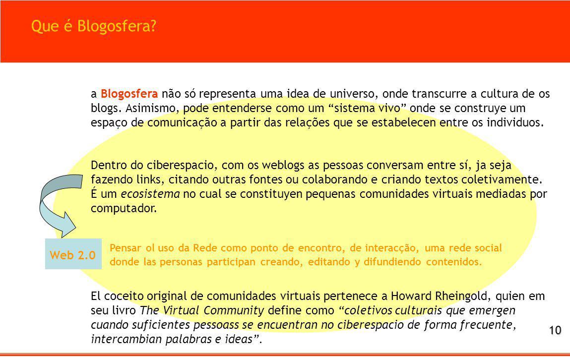 Que é Blogosfera.
