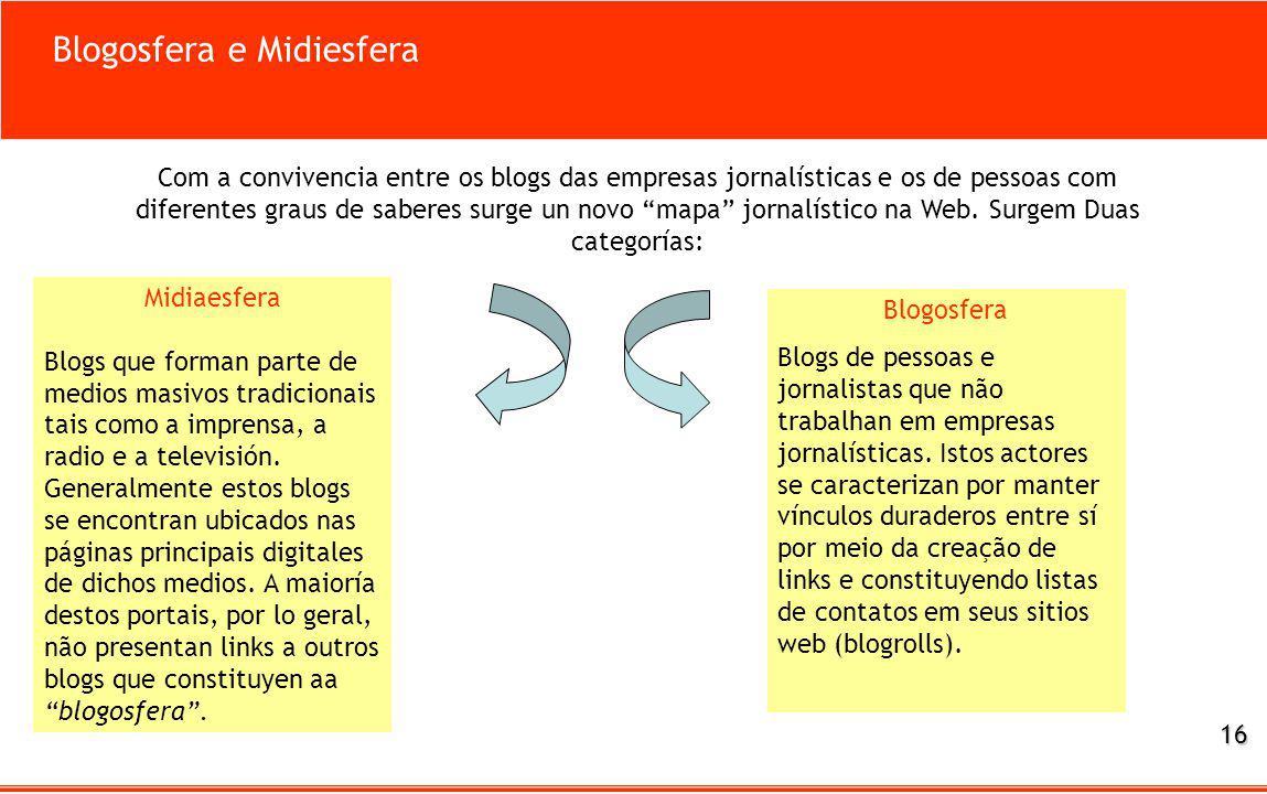 Blogosfera e Midiesfera Com a convivencia entre os blogs das empresas jornalísticas e os de pessoas com diferentes graus de saberes surge un novo mapa jornalístico na Web.