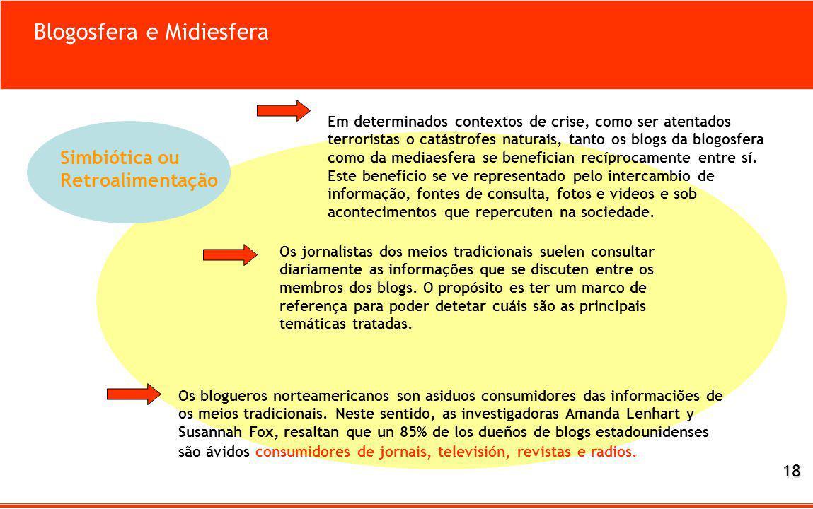 Simbiótica ou Retroalimentação Blogosfera e Midiesfera Em determinados contextos de crise, como ser atentados terroristas o catástrofes naturais, tanto os blogs da blogosfera como da mediaesfera se benefician recíprocamente entre sí.