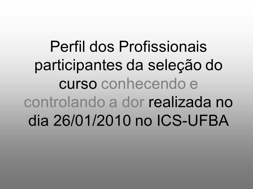 Perfil dos Profissionais participantes da seleção do curso conhecendo e controlando a dor realizada no dia 26/01/2010 no ICS-UFBA