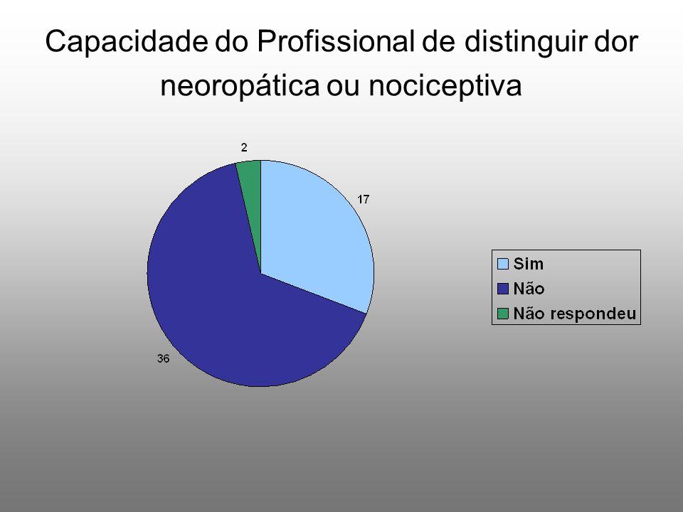 Capacidade do Profissional de distinguir dor neoropática ou nociceptiva