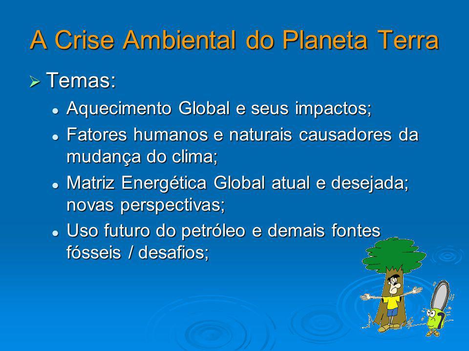 A Crise Ambiental do Planeta Terra Temas: Temas: Aquecimento Global e seus impactos; Aquecimento Global e seus impactos; Fatores humanos e naturais ca