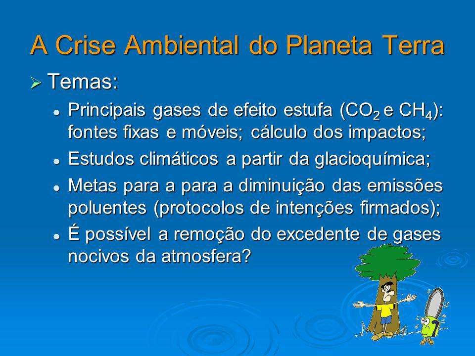 A Crise Ambiental do Planeta Terra Temas: Temas: Principais gases de efeito estufa (CO 2 e CH 4 ): fontes fixas e móveis; cálculo dos impactos; Princi