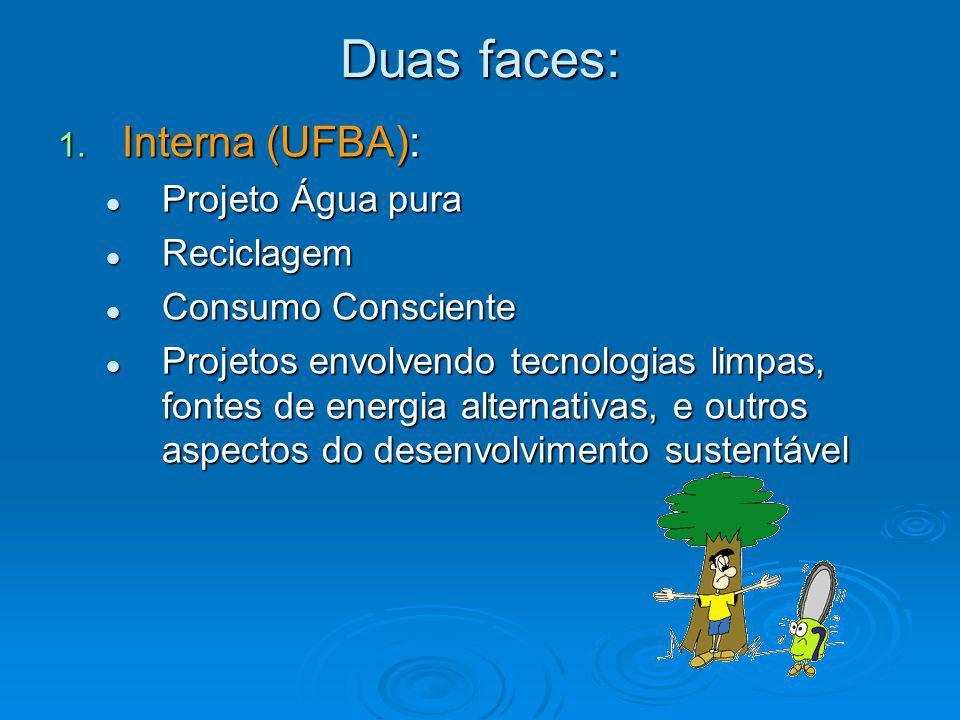 Duas faces: 1. Interna (UFBA): Projeto Água pura Projeto Água pura Reciclagem Reciclagem Consumo Consciente Consumo Consciente Projetos envolvendo tec