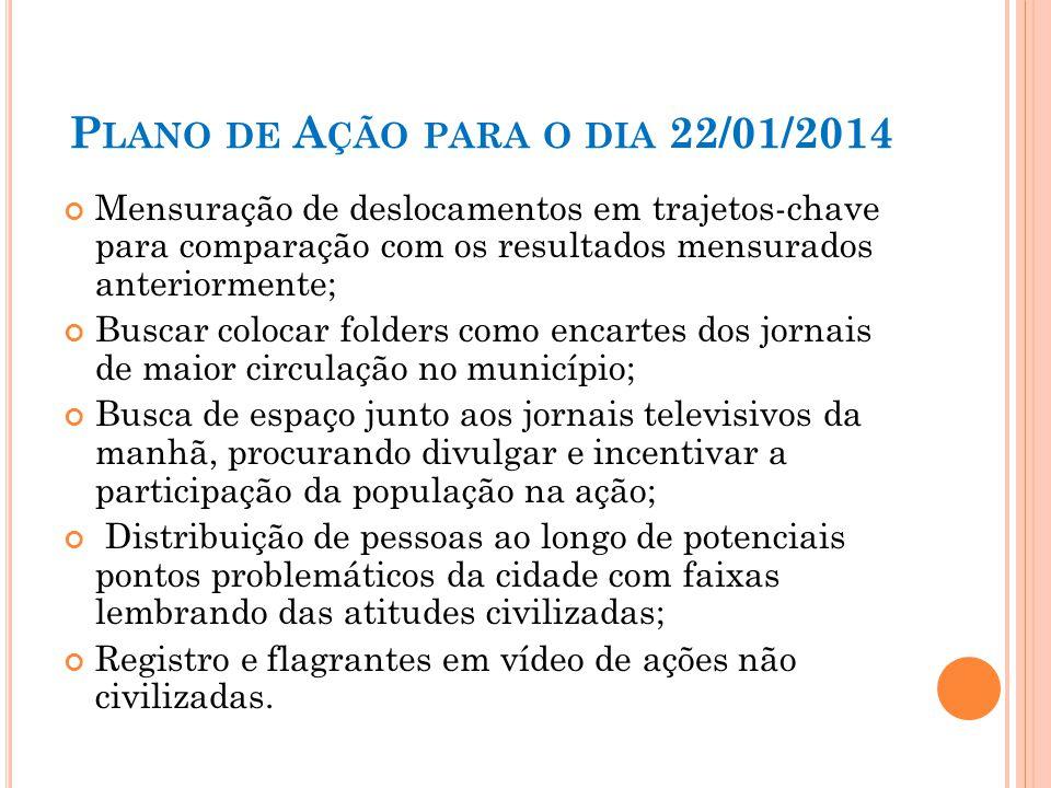 P LANO DE A ÇÃO PARA O DIA 22/01/2014 Mensuração de deslocamentos em trajetos-chave para comparação com os resultados mensurados anteriormente; Buscar